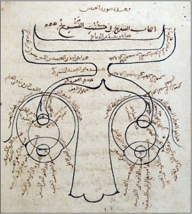eyearabic